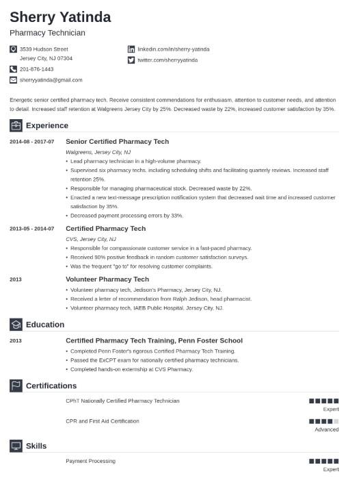 Sample Resumes For Pharmacy Technician